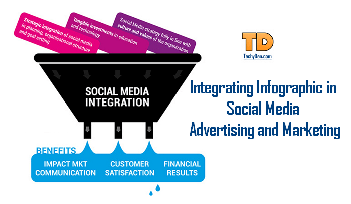 Integrating Infographic in Social Media Advertising and Marketing