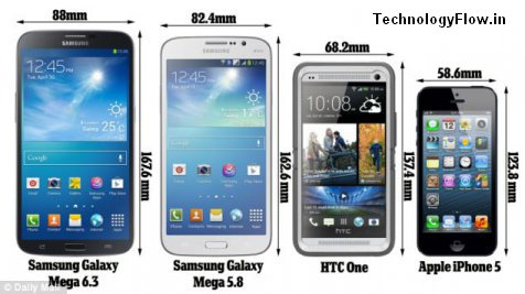 Phablet vs Smartphones And Tablets