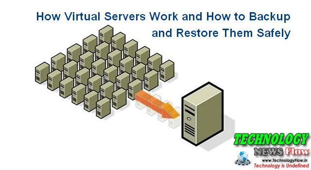 How Virtual Servers Work and How to Backup and Restore Them Safely