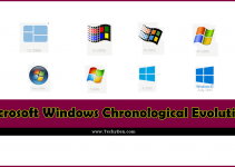 Chronological History of Microsoft Windows Evolution up to 2020