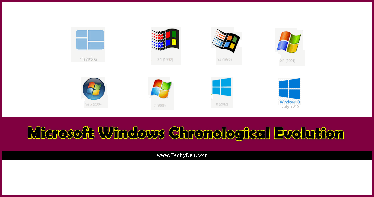 Chronological History of Microsoft Windows Evolution up to 2020 1