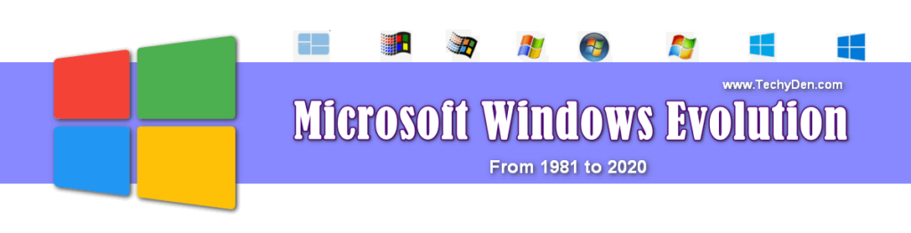Microsoft Windows Evolution 2021